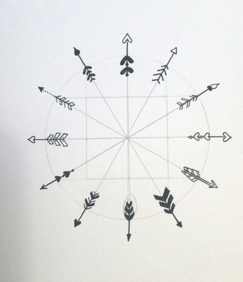 thaon-sylvie-tsp-coaching-tarot-zen-dosho-mandala-meditation-nouvelle-vision-1